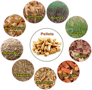 material_for_making_wood_pellets