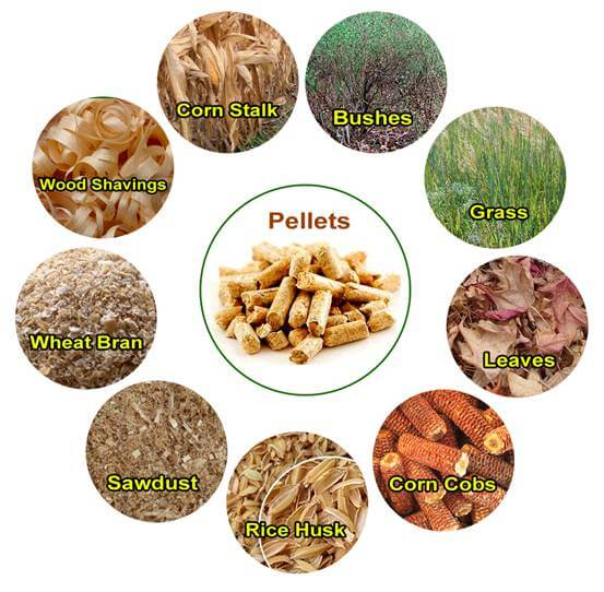 raw_materials_for_making__pellets